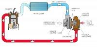 awww.ideamotori.net_files_2012_04_turbocompressore.jpg