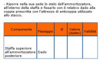 Coppia_serraggio.png